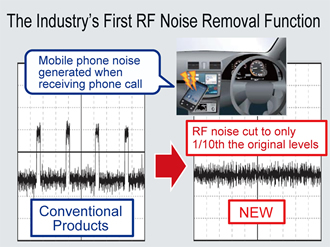 Processors' RF removal function minimises 10x more noise