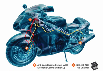 The first dedicated analogue ICs for motorcycle ABS