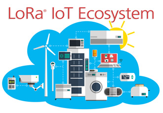 ST to use Semtech's LoRa RF tech for IoT deployments