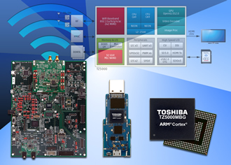 Starter kits speed time-to-market for IoT devices