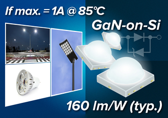 High power LEDs surpass 160lm at room temperature