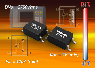 Photovoltaic couplers increase isolation voltage to 3750Vrms