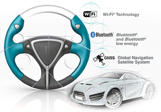 Wireless connectivity for automotive infotainment