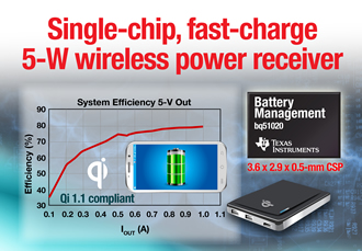 Fast-charge wireless receivers cut power loss by 50%