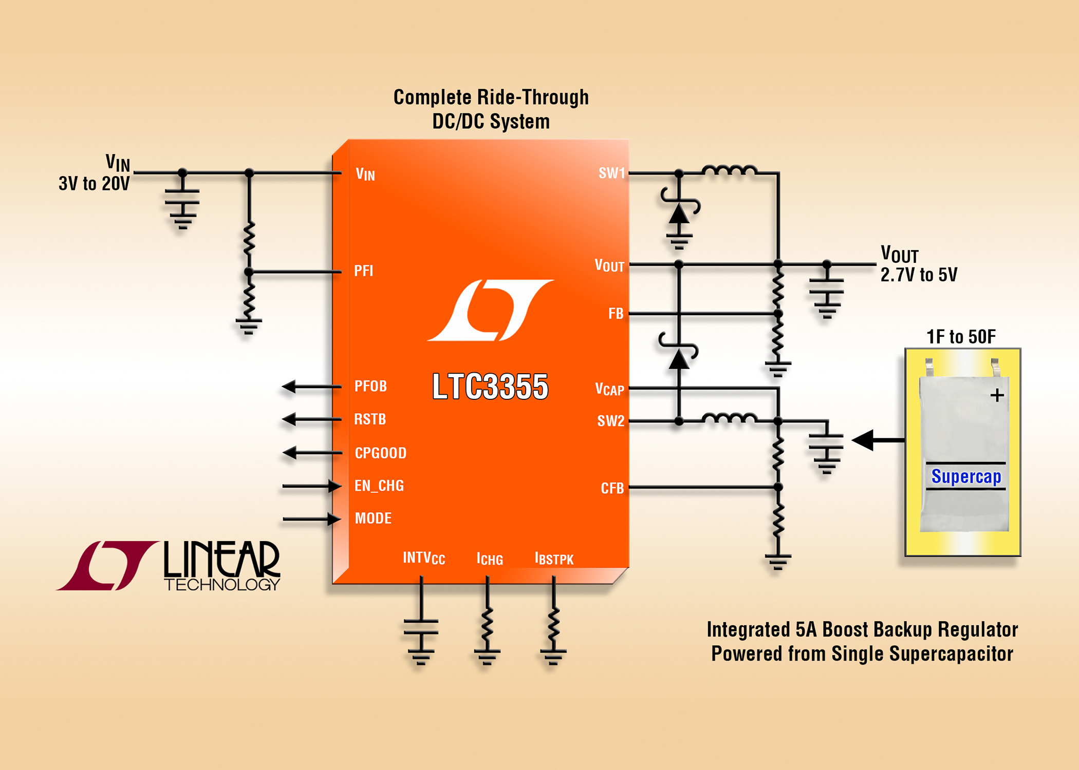 Ride Through Ic Provides 1a Of Uninterrupted Output Current Regulator Booster