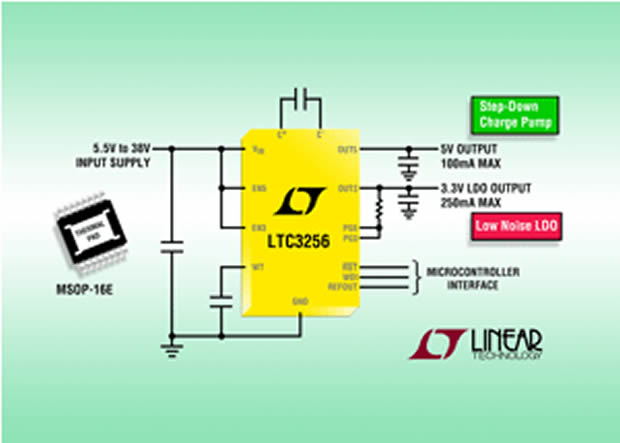 High voltage power supply offers lower power dissipation