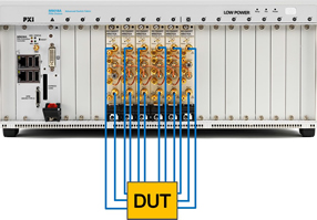 Step-by-step MOI simplifies cable assembly compliance