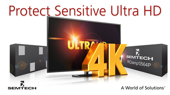 Protecting sensitive Ultra HD devices