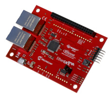 Starter kit opens up industrial Ethernet applications