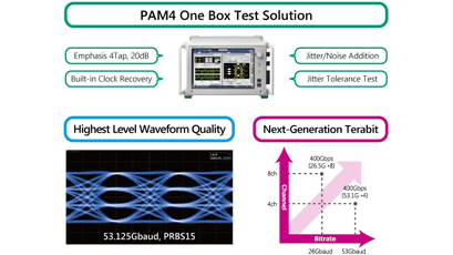 400GbE PAM4 BER measurements in one package