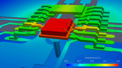 Co-simulation solution meets electrical-thermal challenges