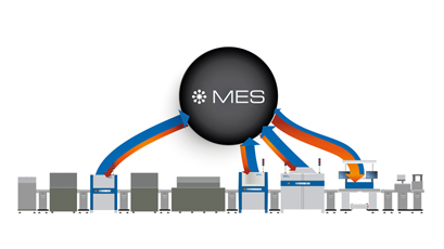 Inspection system comes with guaranteed MES connection