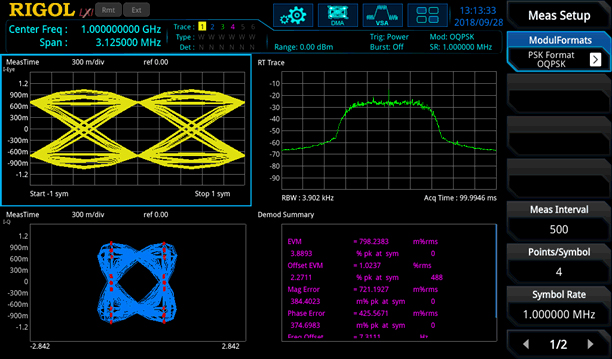 Software tools enhance spectrum analysers