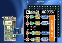 ADI unveil RF agile transceiver for SDR applications
