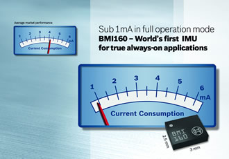 Bosch Sensortec launches first IMU with sub 1mA current consumption