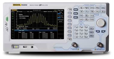 Spectrum analysers advance to 3.2GHz and 7.5GHz