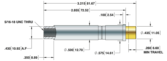 Current Probes In Line : High current probe meets challenging applications