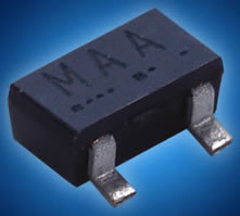 Open/close applications covered by magnetic switch sensors