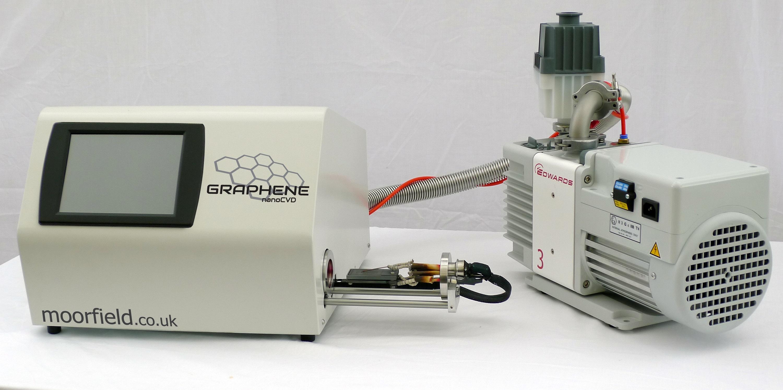 Https Electronic Manufacturing Eyediagramjpg Nanocvd 800g Front1