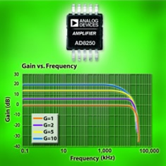 Analog Devices' Instrumentation Amplifiers Offer Unmatched Accuracy and Bandwidth for Test, Control, and High-Speed Data Acquisition Systems