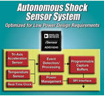 Programmable Mems Shock And Vibration Sensors Simplify Industrial And Instrumentation System Monitoring