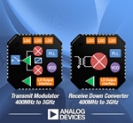 Analog Devices Delivers Breakthrough Radio Frequency Circuits for 4G Cellular Base Stations