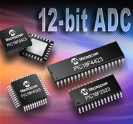 Microcontrollers With High-Speed 12-bit ADC