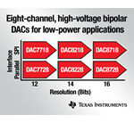 TI's new family of eight-channel, high-voltage, bipolar DACs addresses low-power applications