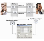 GL Releases Enhanced Voice-Band Analyzer