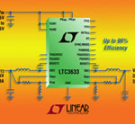 15V, 4MHz, Synchronous Dual 3A Step-Down Regulator