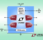 16-Bit Quad, SPI DAC with Internal Reference Achieves ±4LSB INL (Max)
