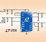 Wide VIN Triple Output 1A Buck-Boost and Dual 600mA Synchronous Buck Converters in 4x4 QFN