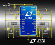 Dual 36V Step-Down LED Driver Delivers up to 1.5A/Channel