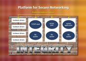 Secure Networking Platform from Green Hills