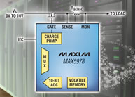 MAX5978: Hot-swap controller with 10-bit I2C system monitor targets