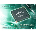 Fujitsu - Graphics Controller for Hybrid &  Re-configurable Dashboards and Car Navigation