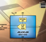 Littelfuse Introduces MLA Automotive Series Varistors for Transient Voltage Surge Suppression