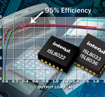 Intersil's Latest Dual Synchronous Buck Regulators Provide Design Flexibility, Deliver 95% Peak Efficiency to Maximize Battery Life