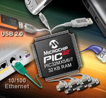 Freescale Introduces Industry's Most Powerful Microcontroller for Automotive Powertrain Systems
