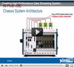Creating High-Performance Data Streaming Systems Using PXI Express