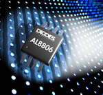 M/A-COM Technology Solutions Announces New Additions to Family of Voltage Controlled Oscillators