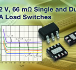 Vishay Releases Three Slew-Rate-Controlled Load Switches in Compact Packages