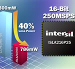 Intersil - Low Power, 16-Bit, High Speed ADCs Provide Excellent SNR and Simplify Multi-Channel System Design