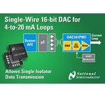 National Semiconductor's Single-Wire 16-bit DAC for 4-to-20 mA Loops Simplifies Smart Transmitter Design