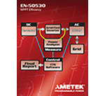 "AMETEK Announces 2012 Release of Fully Automated EN50530 Test System Leveraging the ""Surround the Inverter"" Concept,"