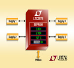 Quad Digital Power Supply Manager with Powerful GUI Speeds Development