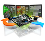 New Industrial Mini-ITX Motherboard passes screen test