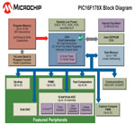 Microchip brings cost-effective advanced analog and digital integration to 8-bit PIC microcontrollers
