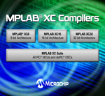 Microchip simplifies C Compiler line, providing best execution speed and code size for all PIC MCUs and dsPIC DSCs