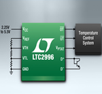 LTC2996 High Accuracy Temperature Sensor from Linear Provides Adjustable Alerts